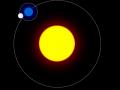 El sol, la tierra la luna y css3